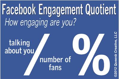 Facebook Engagement Quotient
